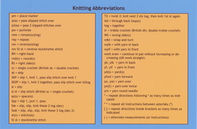 Knitting Card #2 - side 2